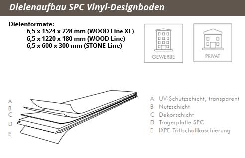 Dielenaufbau SPC Vinyl-Designboden